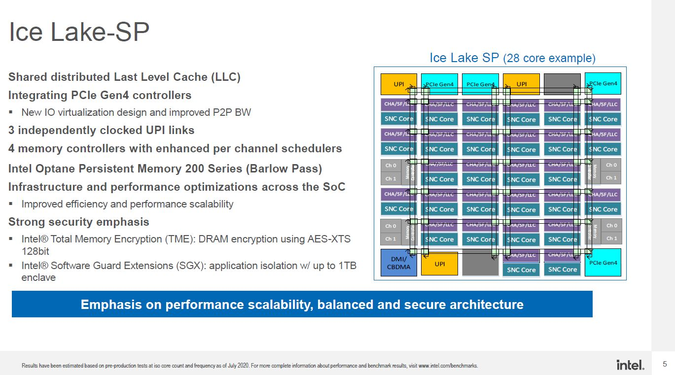 Intel Xeon Ice Lake SP At SC20 Higher Res Update