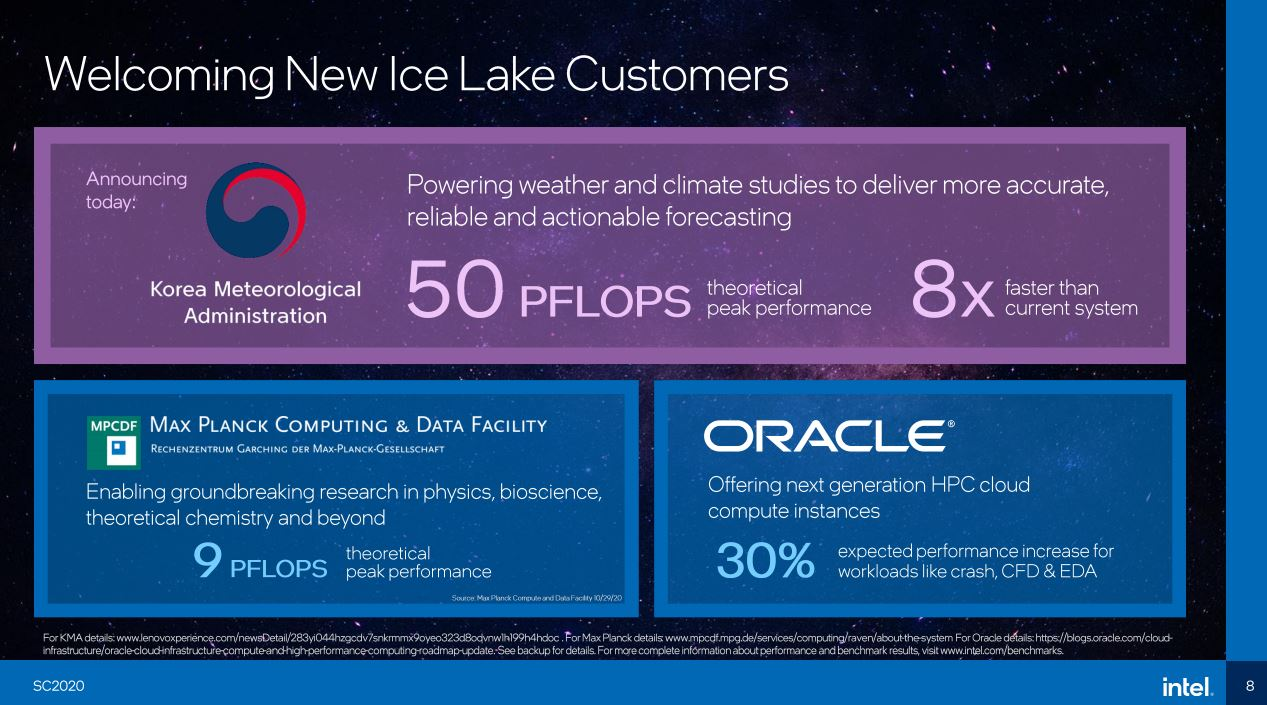 Intel Xeon New Ice Lake Customers SC20