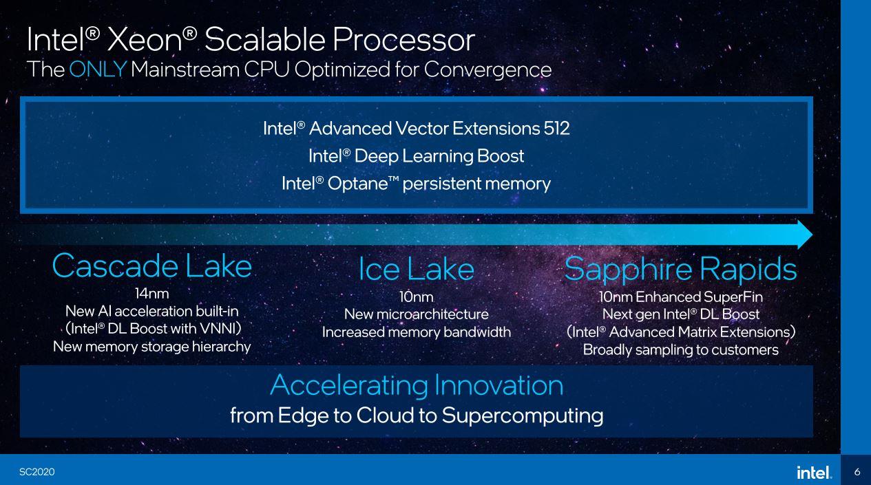 Intel Xeon Strategy