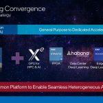 Intel Xeon And XPU Strategy