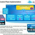 Kioxia KumoScale Control Plane