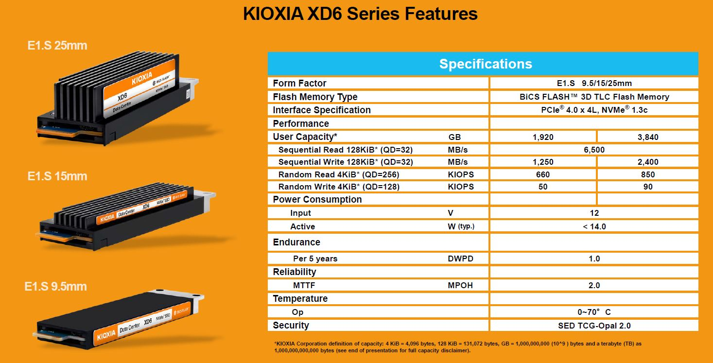Kioxia XD6 E1.S Edition Features