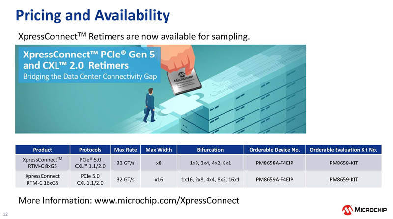 Microchip XpressConnect PCIe CXL Retimer No Pricing And Availability