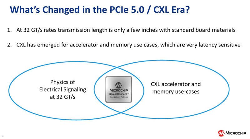 Microchip XpressConnect PCIe CXL Retimer Whats New In CXL