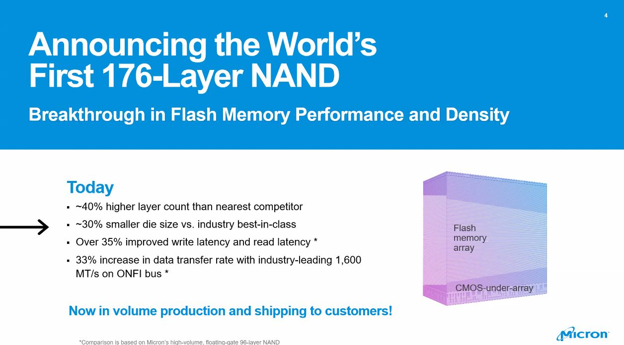 Micron 176 Layer NAND Announcement In Production With Crucial Brand