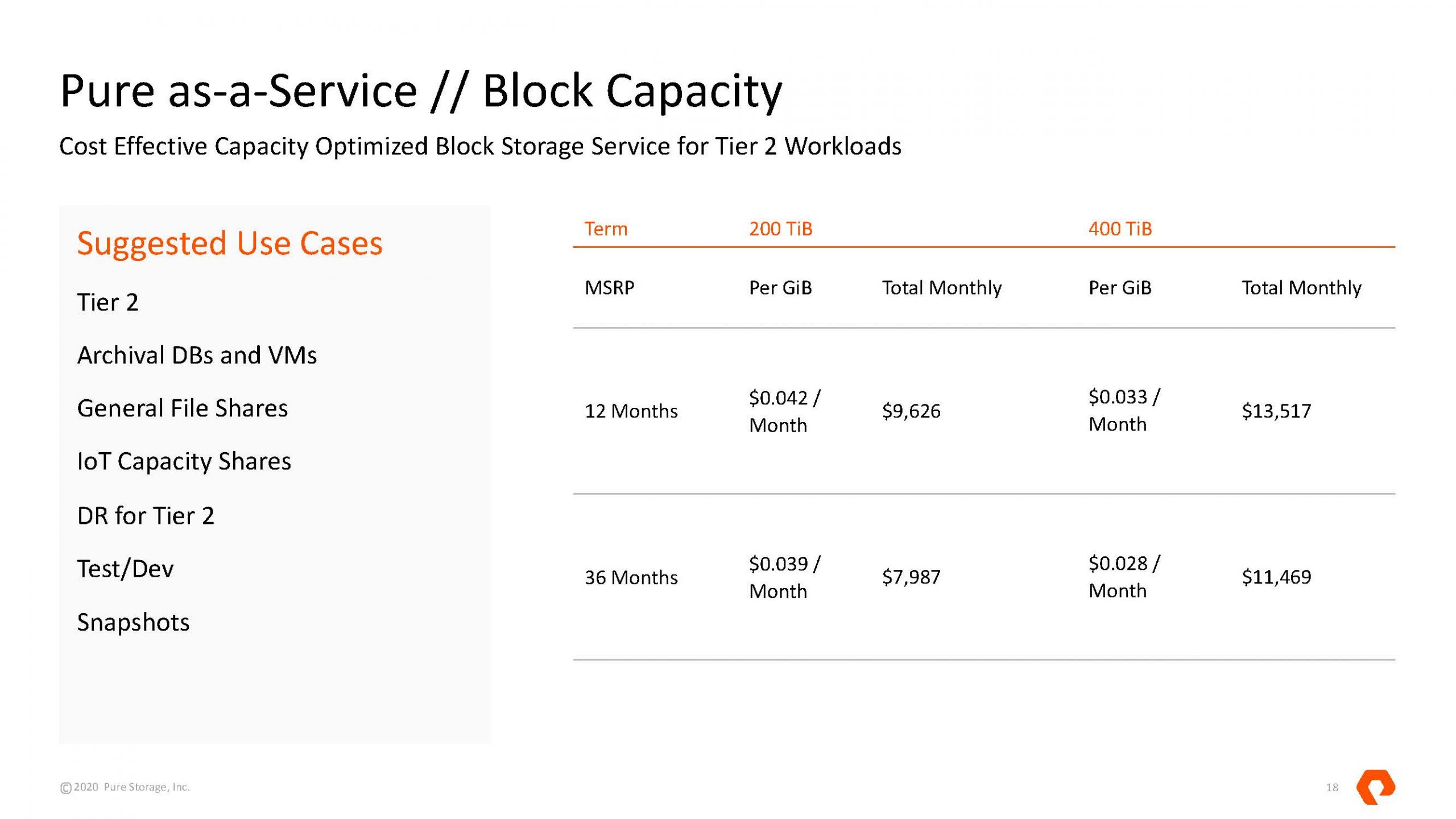 Pure As A Service Block Capacity MSRP