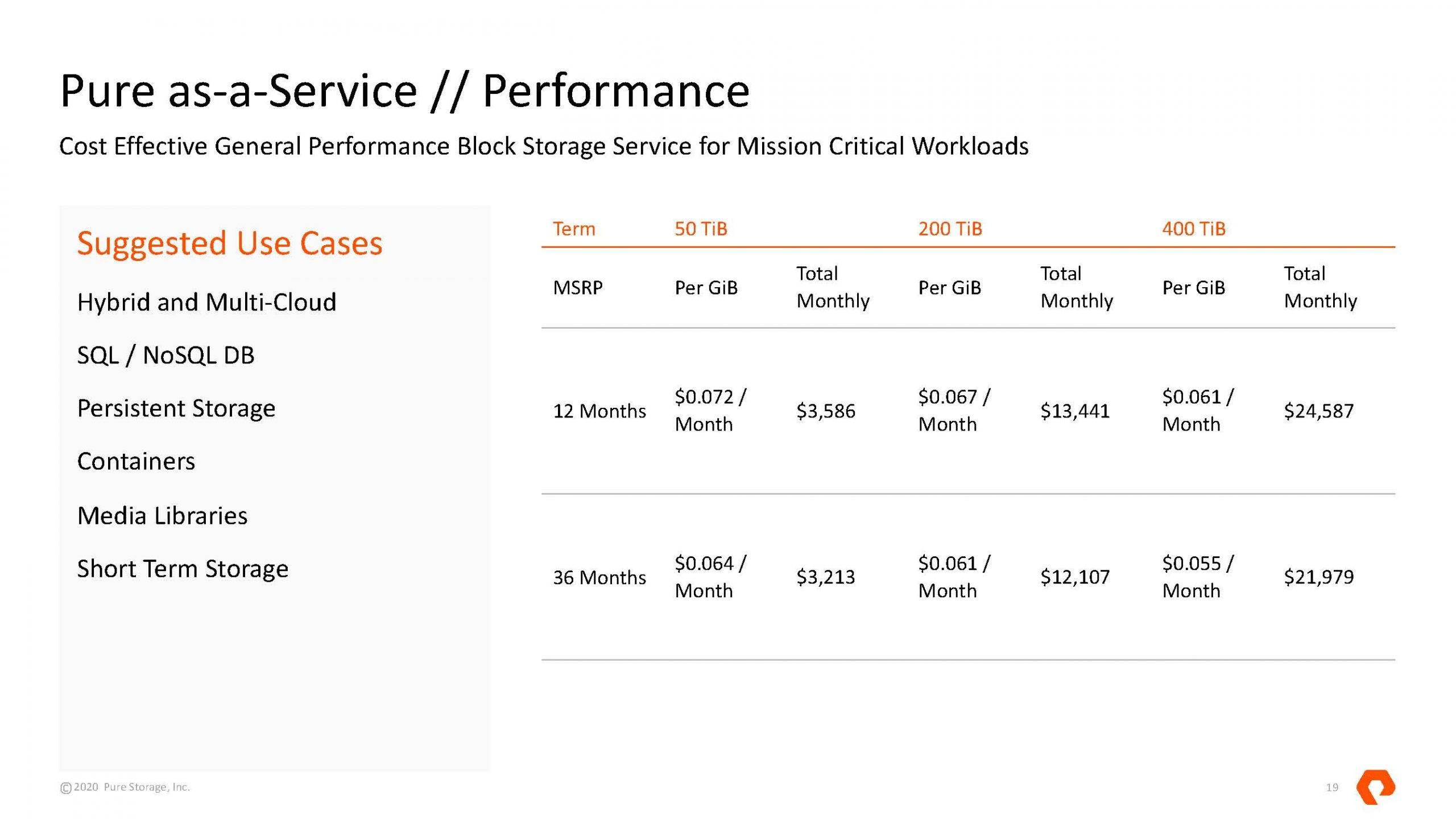 Pure As A Service Performance MSRP