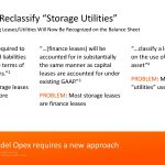Pure As A Service Storage Lease Re Classify