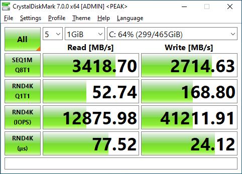WD Black SN750 500GB CrystalDiskMark 1GB
