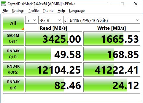 WD Black SN750 500GB CrystalDiskMark 8GB