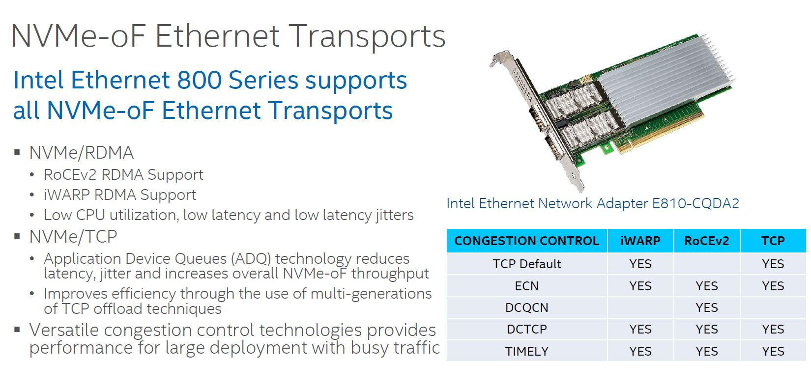 Intel 800 Series NVMeoF Transports