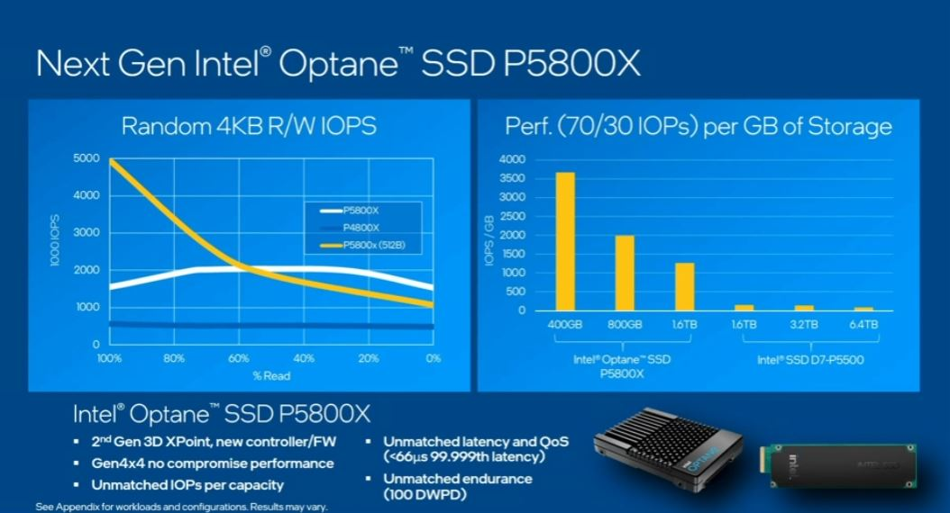Intel Memory And Storage Moment 2020 Optane P5800X Performance