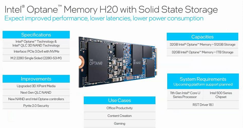 Intel Optane H20 Key Specs