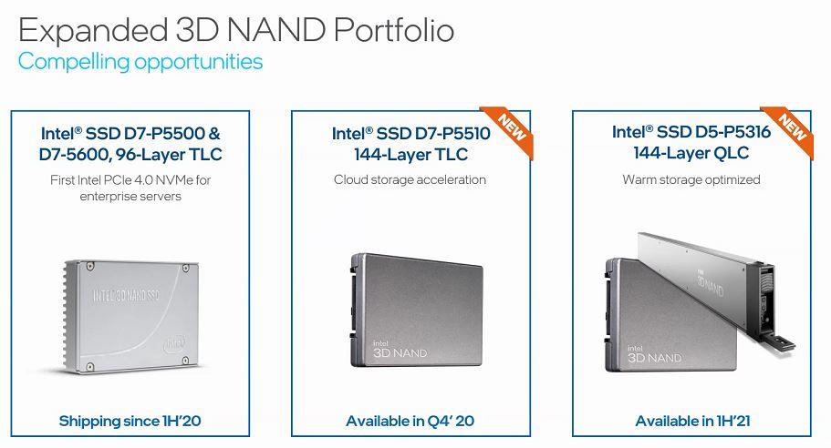 Intel SSD 5000 NAND Family