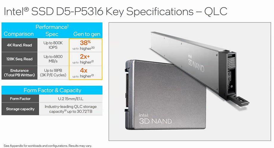 Intel SSD D5 P5316 Specs