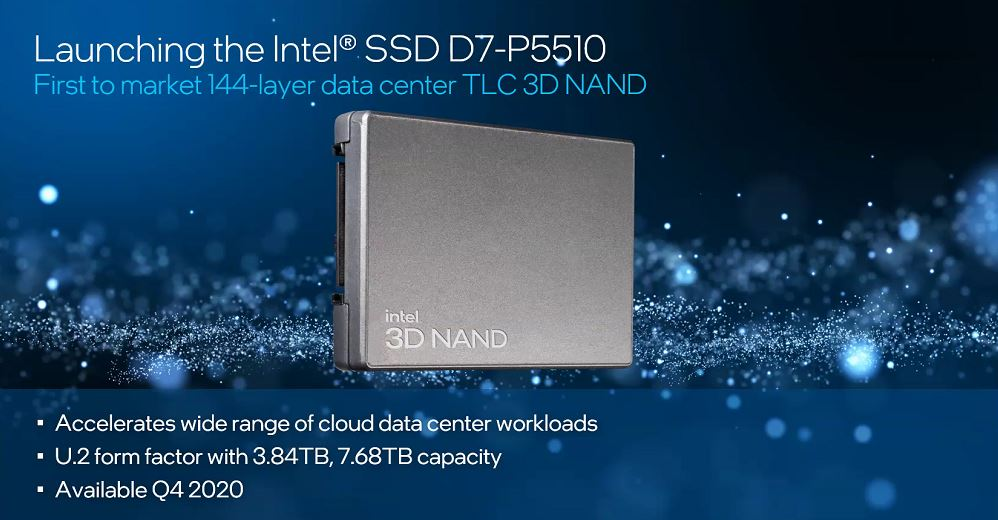 Intel SSD D7 P5510 Overview