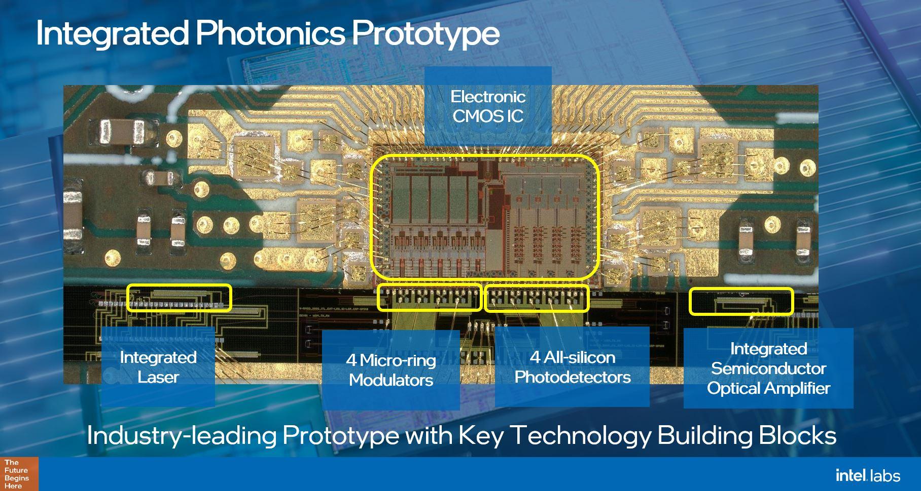 Intel Silicon Integrated Photonics Prototype