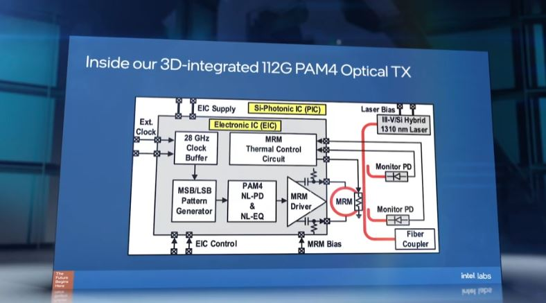 Intel Silicon Photonics Lab Inside 3d Integrated 112G PAM4 Optical TX