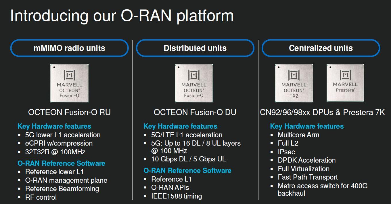 Marvell O RAN Platform Q4 2020