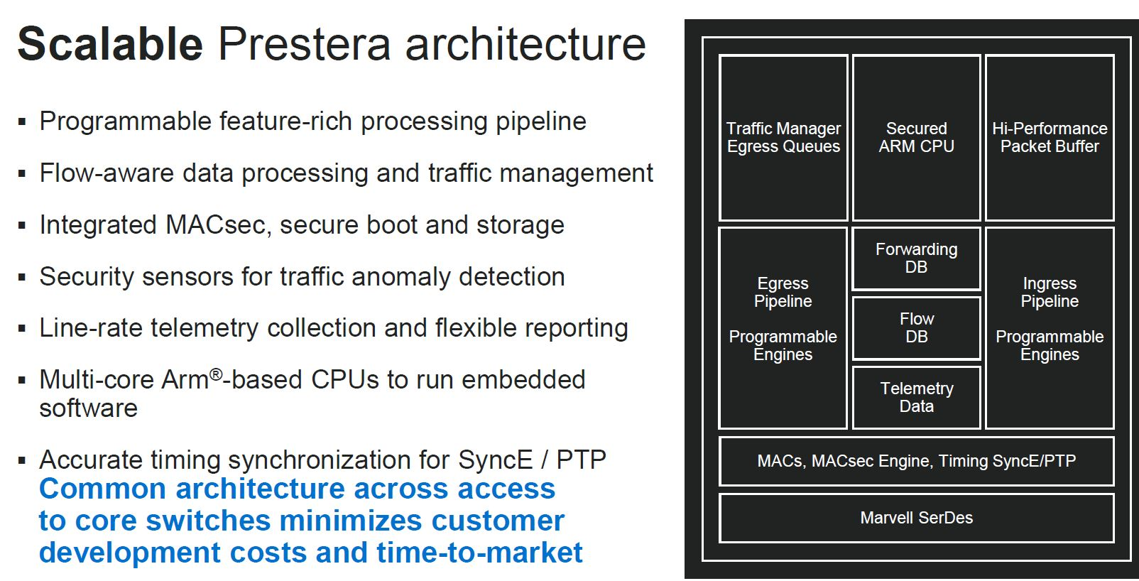 Marvell Prestera 7K Scalable Architecture