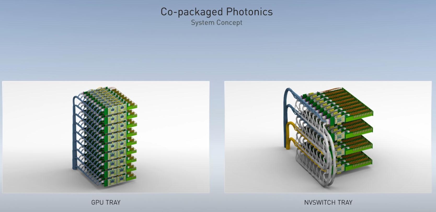 NVIDIA GTC China 2020 Bill Dally Co Packaged Photonics GPU Topologies