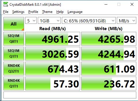 PNY CS3040 1TB CrystalDiskMark 1GB