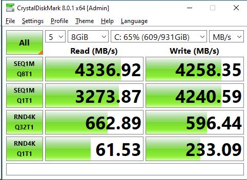 PNY CS3040 1TB CrystalDiskMark 8GB