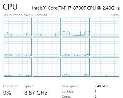 Startech 5GbE Adapter CPU Utilization