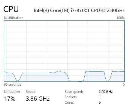 TRENDnet 5GbE Adapter CPU Utilization Iperf3