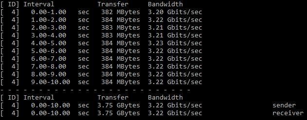 TRENDnet 5GbE Adapter Iperf3 3.22Gbps 9K Jumbo Frames
