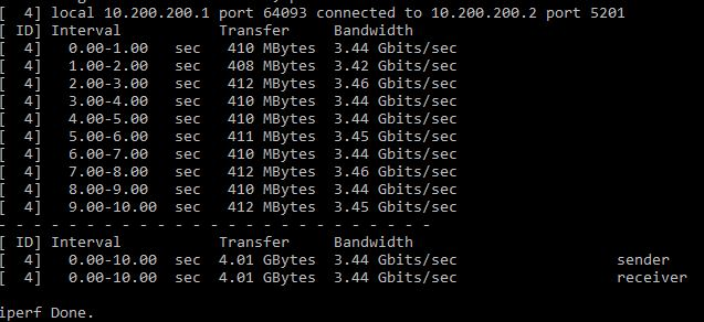TRENDnet 5GbE Adapter Iperf3 3.44Gbps