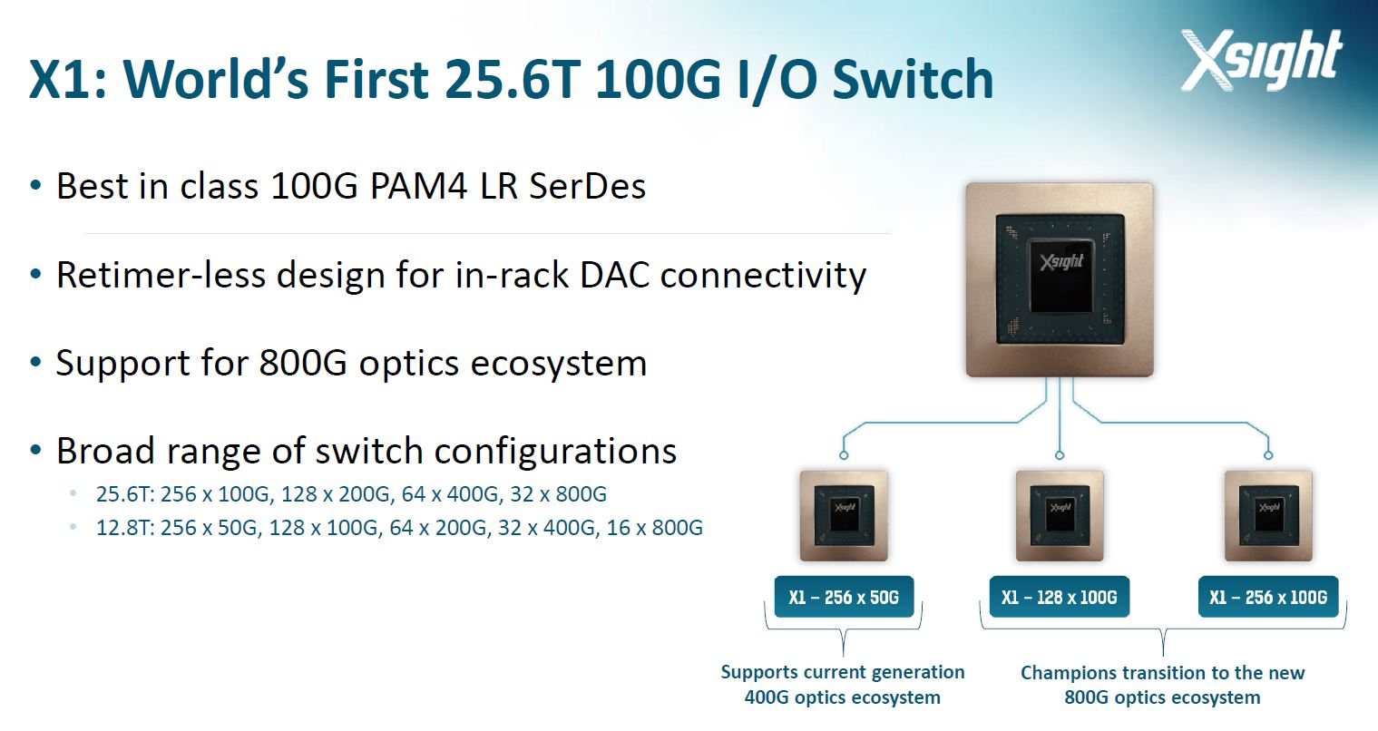 Xsight X1 Chip Introduction
