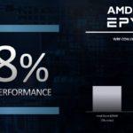 AMD EPYC 7003 Milan At CES 2021 2