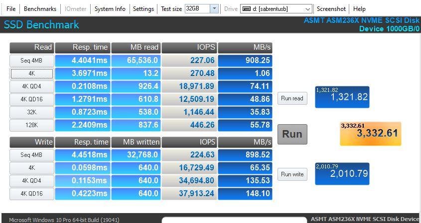 Icy Dock USB 3.2 Gen2 Sabrent 1TB In M.2 To U.2 Adapter Anvil Storage Utilities
