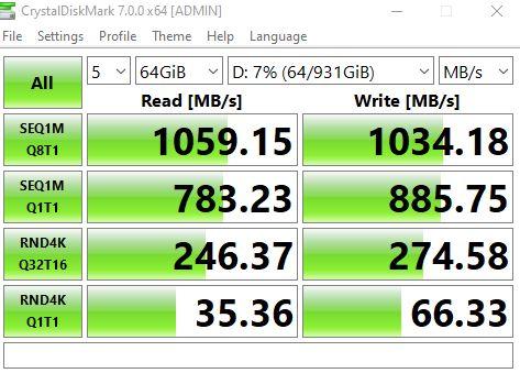 Icy Dock USB 3.2 Gen2 Sabrent 1TB In M.2 To U.2 Adapter CrystalDiskMark