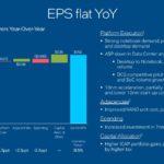Intel Earnings 2020 Q4 Company EPS YoY Competitive