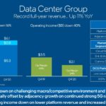 Intel Earnings 2020 Q4 Data Center Group Decline