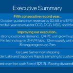 Intel Earnings 2020 Q4 Executive Summary