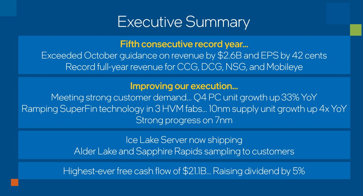 Intel Earnings 2020 Q4 Priorities