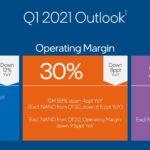 Intel Earnings 2020 Q4 Outlook For 2021 Q1