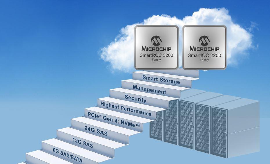 Microchip SmartROC 3200 SmartIOC 2200 Family Cover