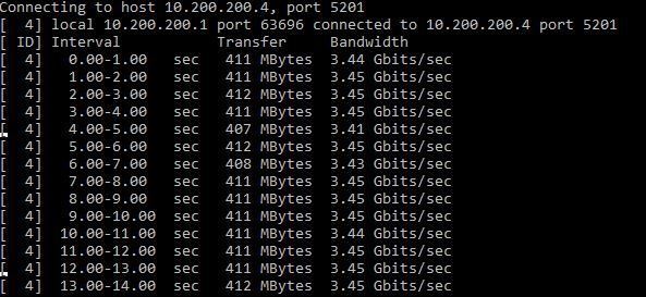 Sabrent NT SS5G Iperf3 3.44Gbps