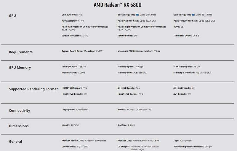 AMD Radeon RX 6800 Specifications