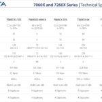 Arista 7060CX 32S Specs