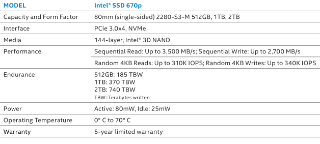 Intel 670p 2TB Specs