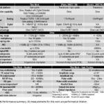 Intel Hose Ridge II Control Chip Specs