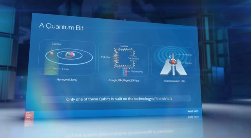 Intel Labs Day 2020 A Quantum Bit