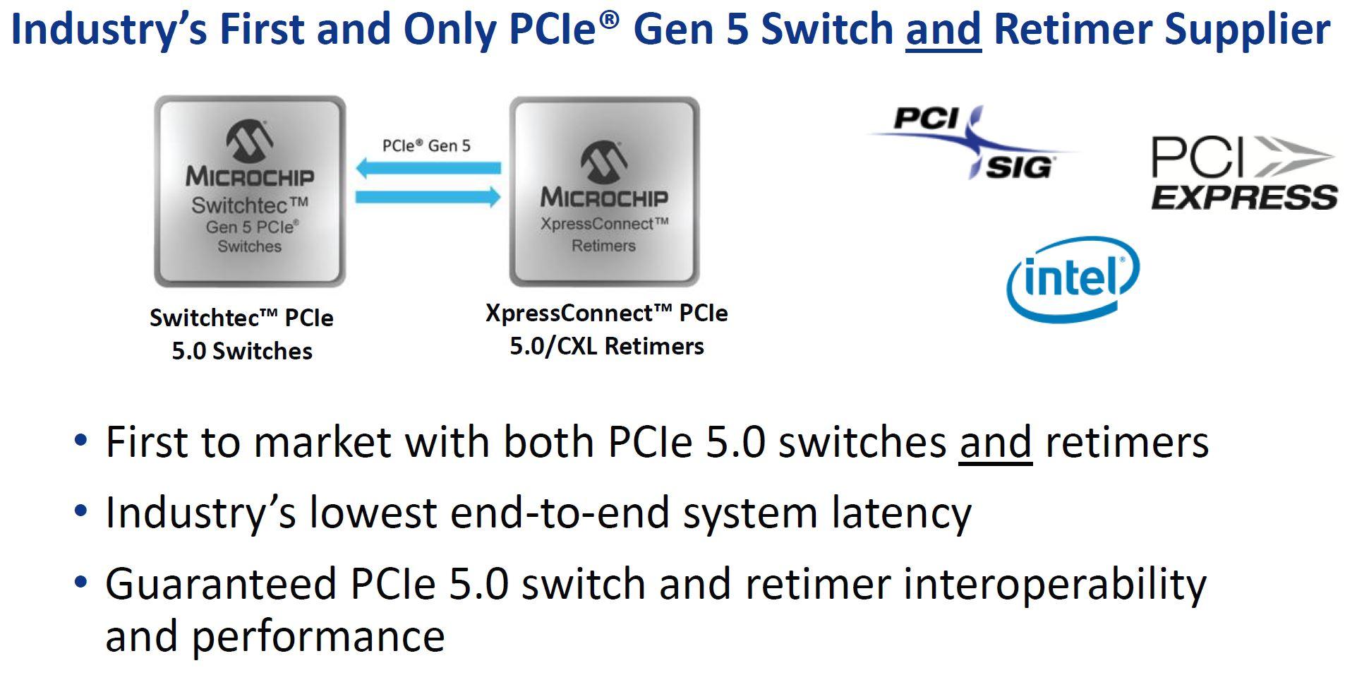 Microchip Switchtec PCIe 5.0 Switch Retimer