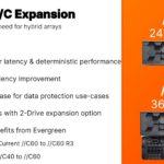 Pure Storage 2021 02 16 Flash Array C Expansion