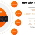 Pure Storage 2021 02 16 Flash Array New Purity 6.1